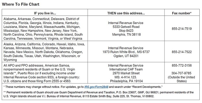 IRS Where To File Chart